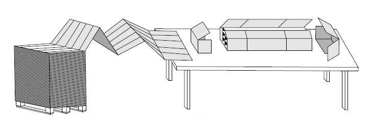 schéma dépliage carton accordéon