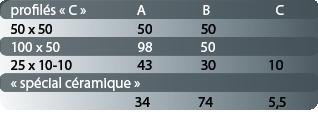 tableau dimensions des profilés mousse en C