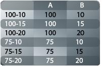 tableau des dimensions des profilés en O à coins coupés