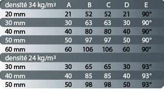 """tableau dimensions des profilés mousse """"système"""""""