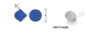 morphologie des profilés mousse en O coins coupés