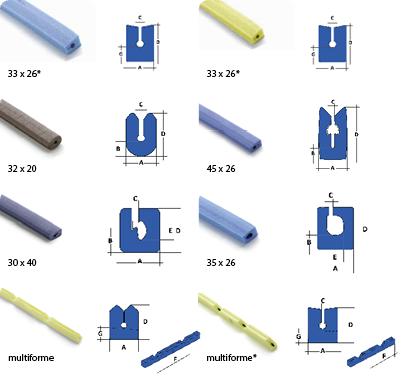 profilés SG Boucard Emballages