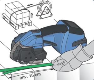 schéma utilisation tendeur électrique PP/PET