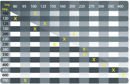 tableau des dimensions des sac à fermeture à bande adhésive