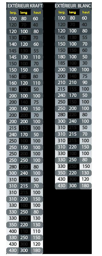 tableau des dimensions des boîtes cloches