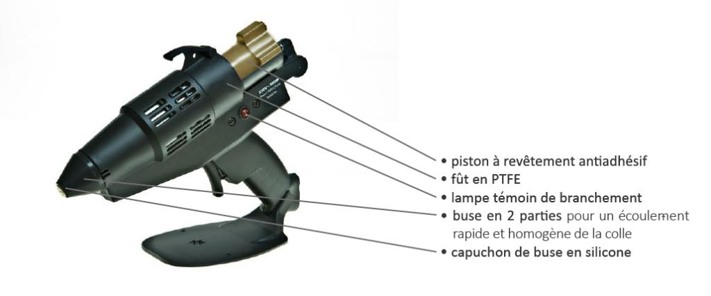 schema explicatif pistolet à colle