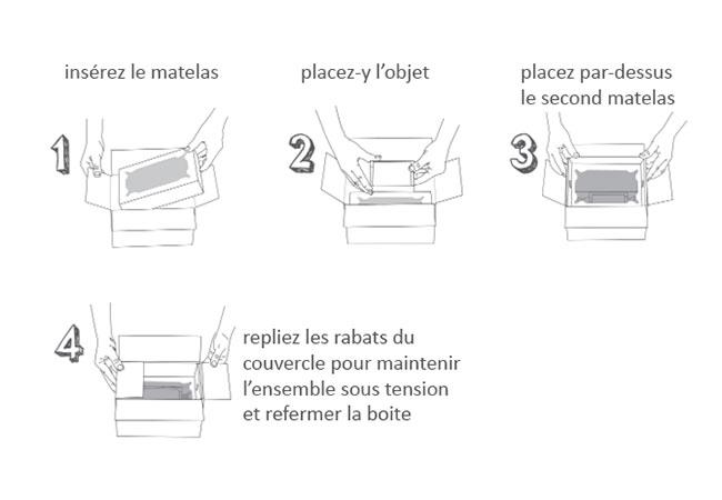 Schéma d'assemblage des boites à suspension