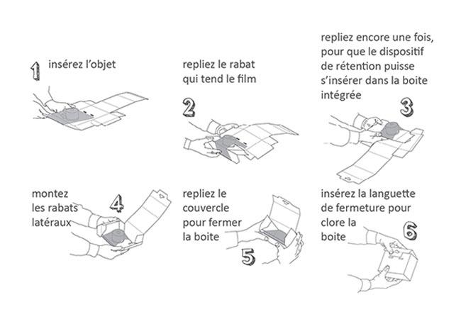 Schéma d'assemblage des cales tout-en-un en 6 étapes