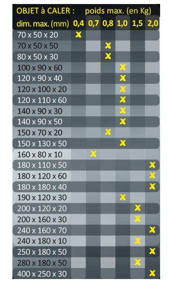 tableau des dimensions des cales tout-en-un